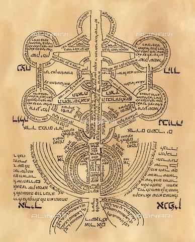 GRC-F-033744-0000 - Simbolo cabalistico: diagramma dell' albero sefirotico di un discepolo del mistico ebreo e cabalista Isaac ben Solomon Ashkenazi Luria (1534-1572) - Granger, NYC /Archivi Alinari
