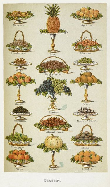 Dessert. Various fruit dishes., from 'The book of household management ... with new coloured engravings' by Isabella Mary Beeton (London : Ward, Lock, Bowden & Co., 1892), 7942.dd.9 page 968, British Library, London