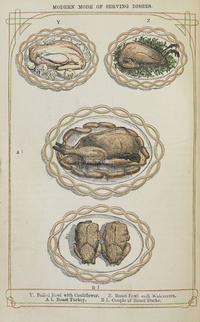 Various poultry dishes, from 'The Book of Household Management, etc. [With plates and illustrations.].' by Isabella Mary Beeton,(London : S. O. Beeton, 1861), C.194.a.507 facing p. 443, British Library, London